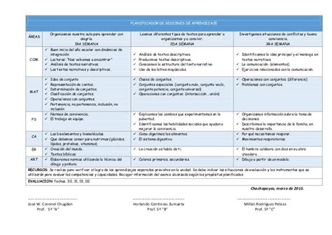 rutas de aprendizaje modelo de unidad de aprendizaje modelo de unidad de aprendizaje segun las rutas 2015