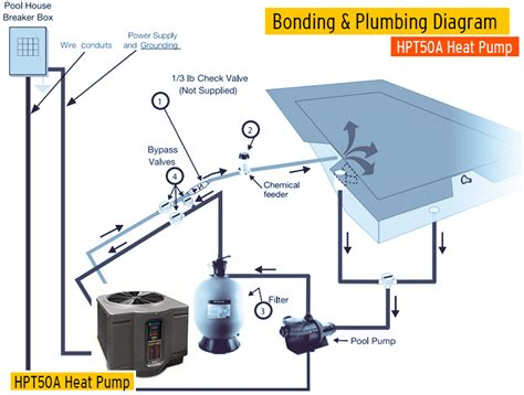 pool piping diagram hayward hp50ta review above ground pool heat