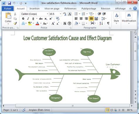 diagramme d ishikawa modele vierge gratuit diagramme ishikawa word product wiring diagrams