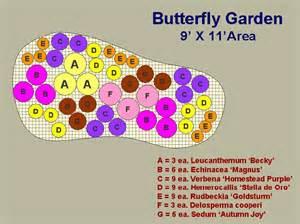 butterfly garden plan garden pinterest