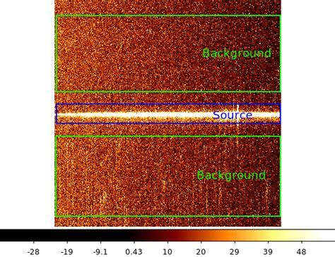 github numpy tutorial numpy python4astronomers 1 1 documentation