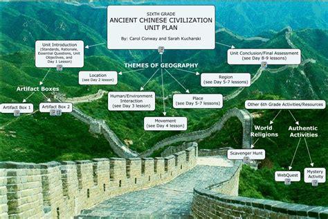 5 themes of geography ancient china kucharski conway ancient china