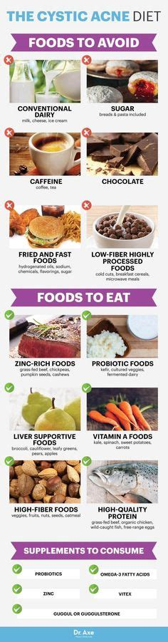 Cystic Acne Detox Diet by 1000 Images About Healing Foods On Collagen