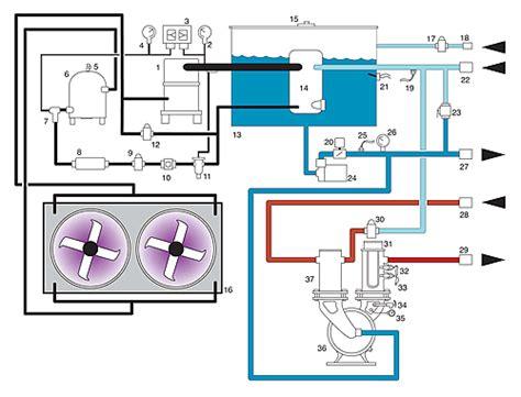 refrigeration refrigeration circuit diagram