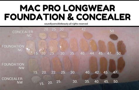 Mac Pro Longwear Foundation mac pro longwear foundation review swatches of shades