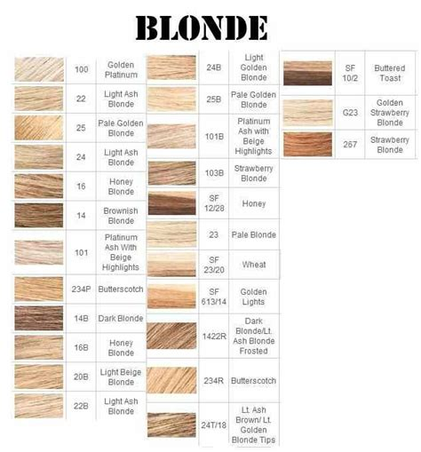 25 best ideas about hair color charts on pinterest 25 best ideas about wella hair color chart on pinterest