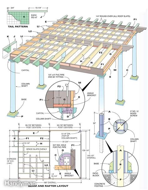 Wendy House Floor Plans by How To Build A Pergola The Family Handyman
