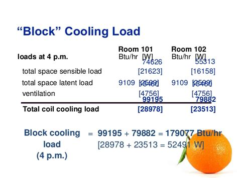 calculating heat load for a room hvac cooling load calculation