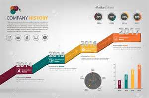 Company History Us History Timeline 1600 Pictures To Pin On