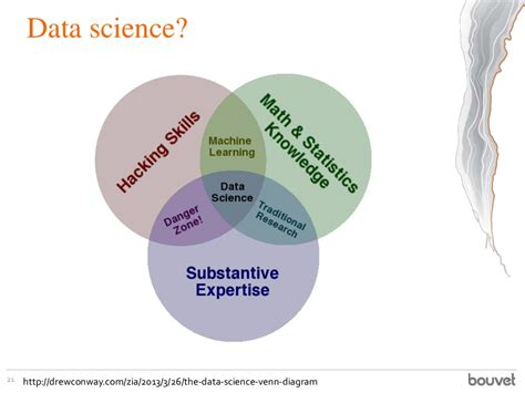 machine learning venn diagram data science 21 http drewconway zia 2013 3 26 the