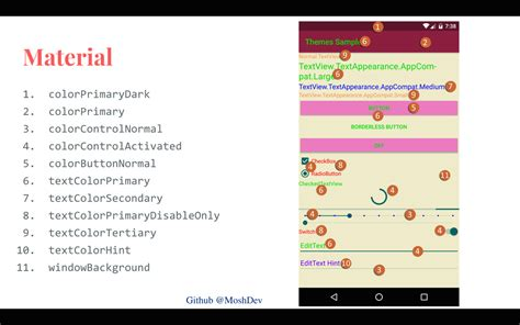 themes android appcompat appcompat 新 android ファッション通信 σ a