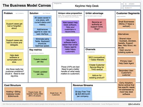 lean startup business plan template an introduction to lean canvas steve mullen medium