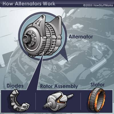 diode inside alternator how alternators work howstuffworks