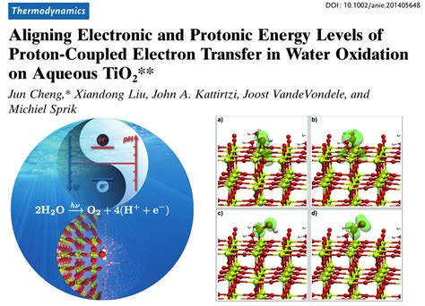 Proton Coupled Electron Transfer by Science Cp2k Open Source Molecular Dynamics