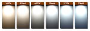 8 Foot Led Light Fixtures 5 Foot 25 Watt Premium Usa Led T5 Electronic Ballast