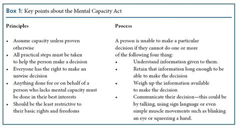 section 3 mental capacity act mental health legislation and mental capacity gm