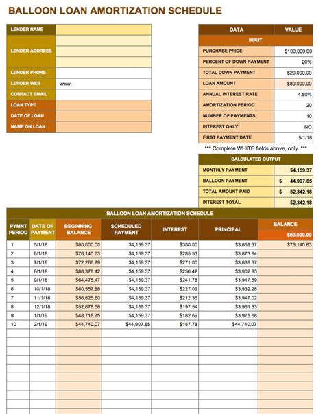 housing loan repayment schedule spreadsheet templates loan amortization schedule with balloon 29 good loan