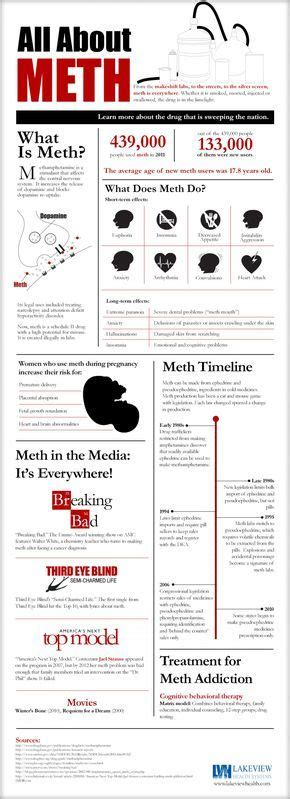 All Around Detox Meth Opiates by 23 Best Images About Opium Derivatives Opiates On