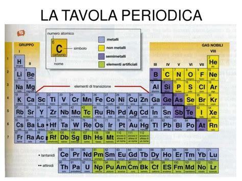 tavola periodica n ppt la tavola periodica powerpoint presentation id 5255552