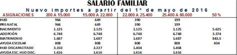 salario familiar 2016 newhairstylesformen2014com nuevos importes de salario familiar a partir del 1de mayo