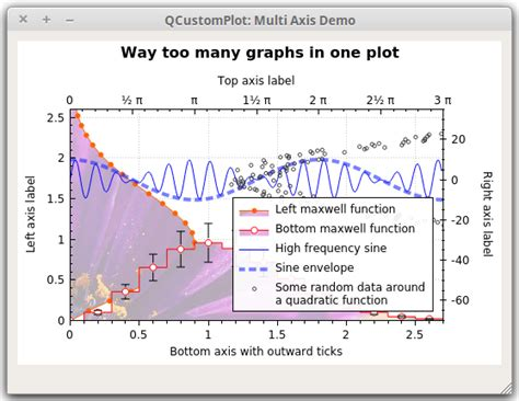 qt excel tutorial qt plotting widget qcustomplot basic plotting