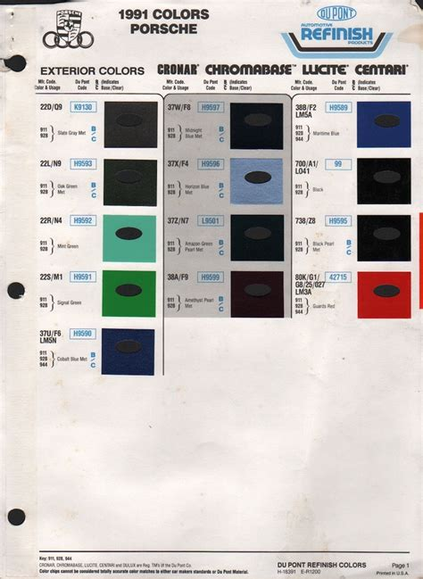 porsche mint green paint code paint chips 1991 porsche