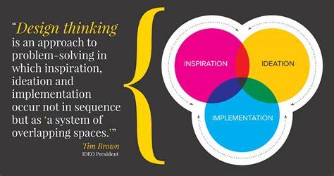 design thinking marketing huizenga college of business marketing blog design