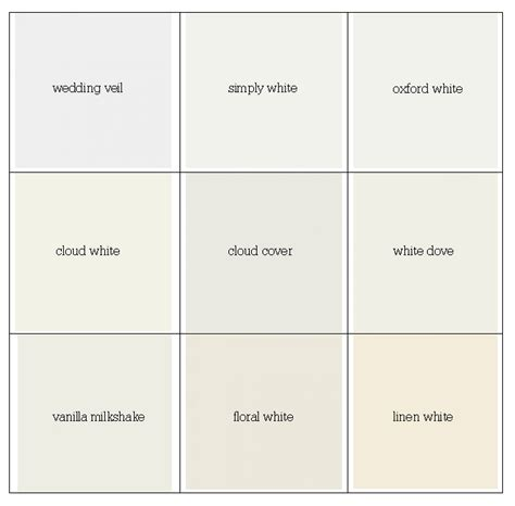 shades of white paint paint colour help hoopla