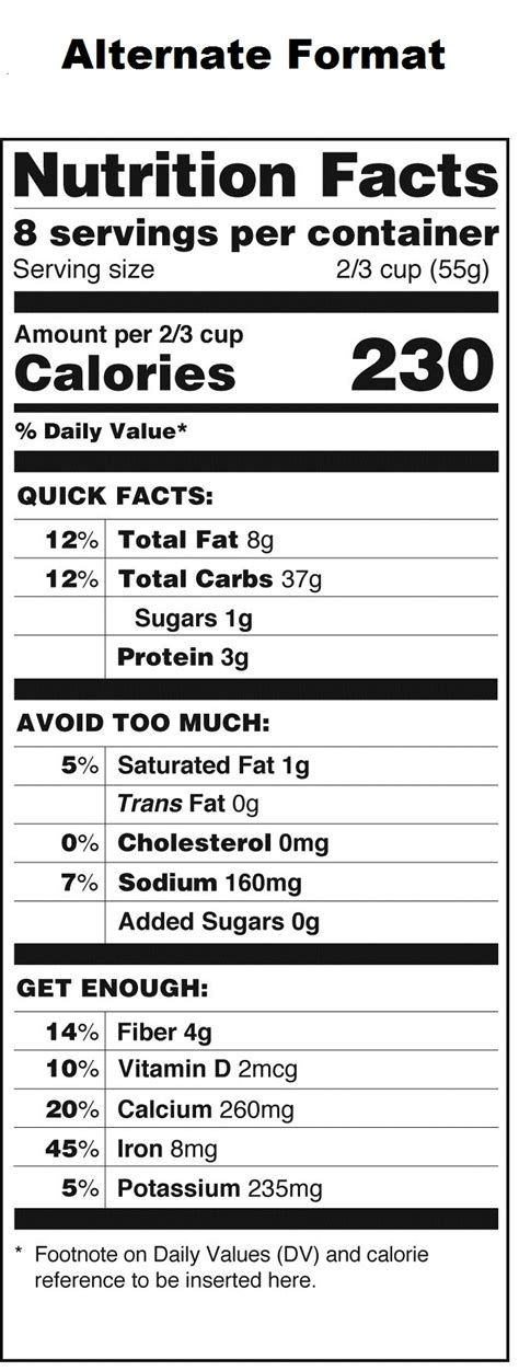 nutrition label redesign your voice counts so use it