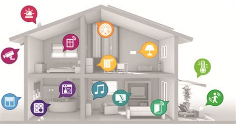 home tech smart home technology real estate values