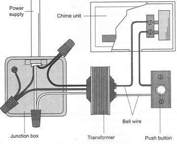 byron doorbell transformer nutone doorbell wiring