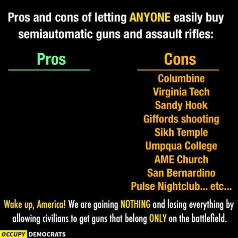Gun Pros And Cons Essay by Pros And Cons Of Gun Autos Post