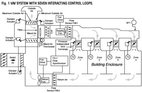 vav wiring diagram 18 wiring diagram images wiring