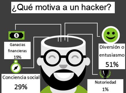 download film hacker vs cracker hackers piratas informaticos y crackers movie