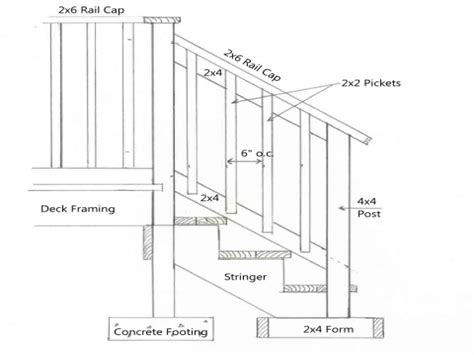 banister height banister height 28 images stair handrail height code