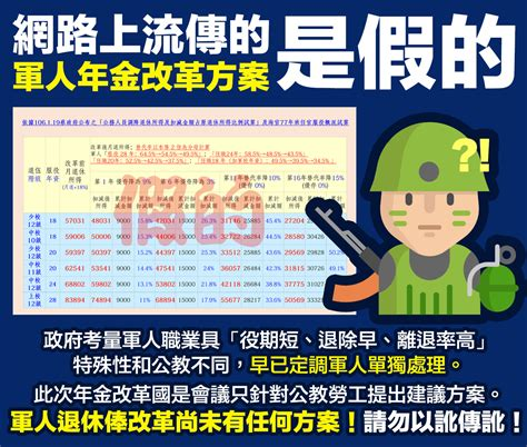 The Piv K I S S I N G by 總統府國家年金改革委員會 網路上流傳的軍人年金改革方案是假的