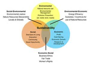sustainable procurement including equality guidance