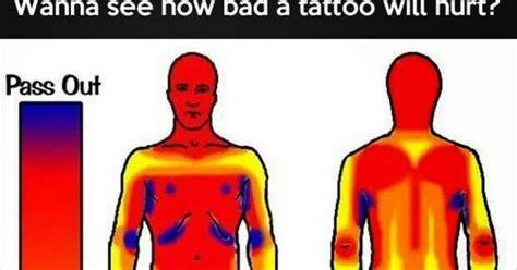 tattoo arm pain chart tattoo pain chart
