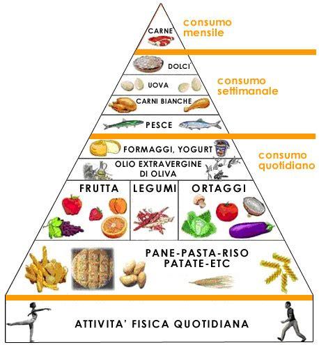 alimentazione vegana contro i tumori educazione alimentare lilt piacenza