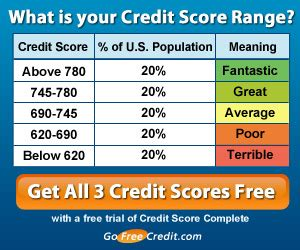 how to make a copy of a credit card credit report credit report scores