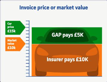 admiral gap insurance   quote