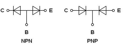 simbolo de transistor npn y pnp simbolo de transistor npn y pnp 28 images diferencias entre conexiones npn y pnp actualidad