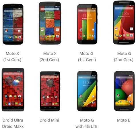 android lollipop phones android 5 0 lollipop engenheiro explica o atraso para moto g moto e e outros mobile gamer