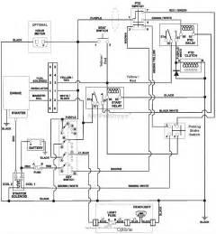 kohler standby generator wiring diagram kohler get free