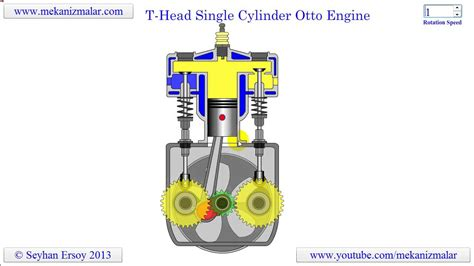 t single cylinder otto engine