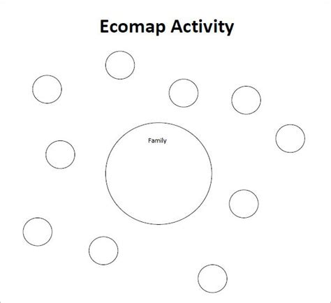 free ecomap template for word ecomap template projet52
