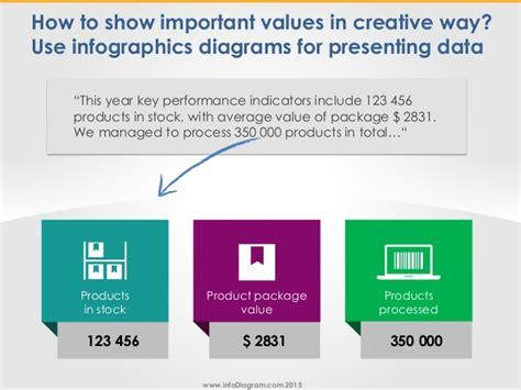 Www Infodiagram Com 2015 How To Show Creative Ways To Present Data
