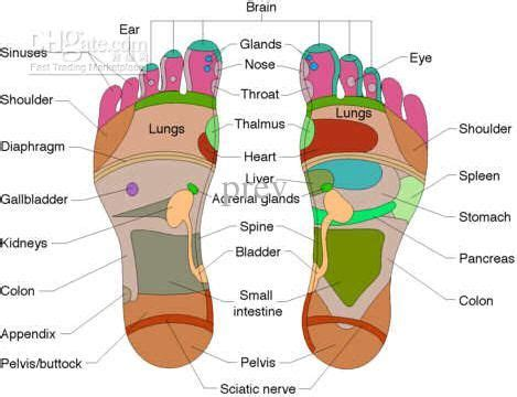 Reflexology And Detoxing by Pin By Bethany Hollis On Healthy Living