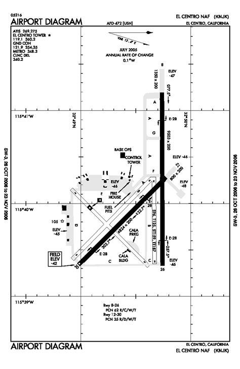 El Layout Wikipedia | naval air facility el centro wikipedia