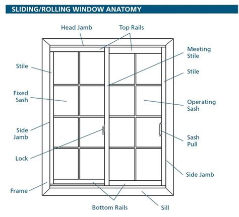 house windows parts house windows parts 28 images description of window parts ehow parts washington